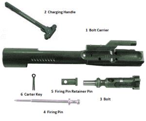 Bolt Carrier
