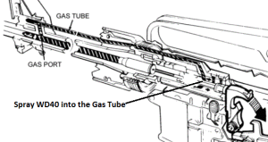AR-15 Cleaning Gas Tube